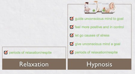 Relaxation v Hypnosis